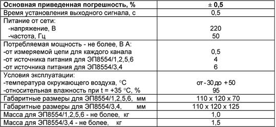 Преобразователи измерительные переменного тока ЭП8554.