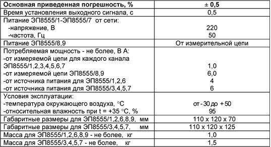 Преобразователи измерительные напряжения переменного тока ЭП8555.