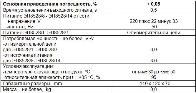 Преобразователи измерительные частоты переменного тока ЭП8528.